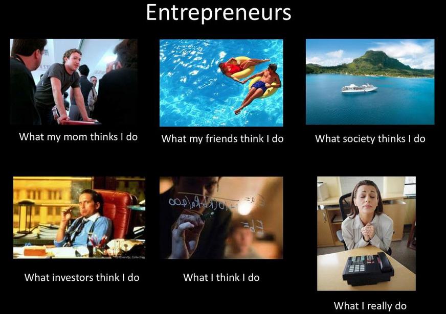 Предпринимательство на самом деле